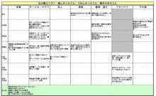 名古屋内定集中ゼミ自己分析シート2-2