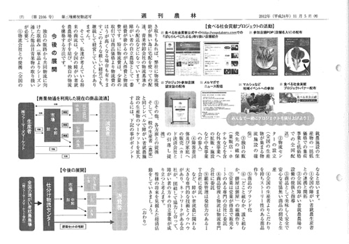 ファーマーズマーケット日記-06