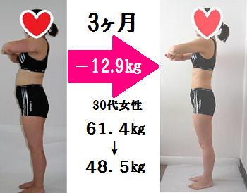 三島沼津のダイエット整体!今から3ヶ月で10キロ痩せる!