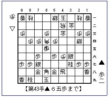 将棋 次の一手名人戦-第43手局面