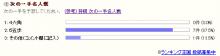 将棋 次の一手名人戦-第43手結果