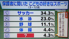 函館クイズ研究会-20121028002