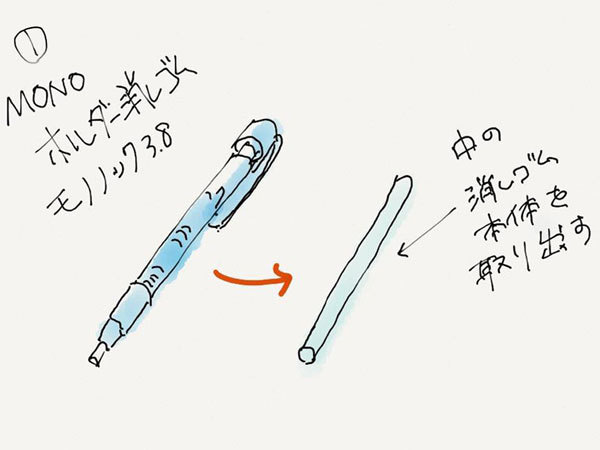 ペン先 1.9mm アクティブ スタイラスペン「超極細スタイラスペン HOKUSAI ~北斎~
