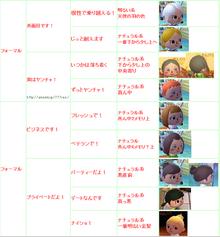 へたれちゃんの罰ゲームライフ-髪型チャート フォーマル 色見本 女子