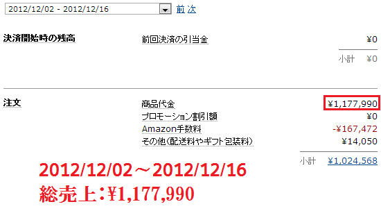 CDせどりで月商178万稼ぐ71のテクニック-2012年12月前半の売上