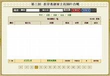 戦国IXAブログ-第3回長宗我部攻撃合戦格付表
