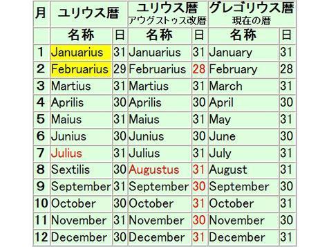 ほかの月は30日か31日なのに… 2...