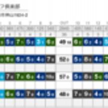初打ち(^O^)/