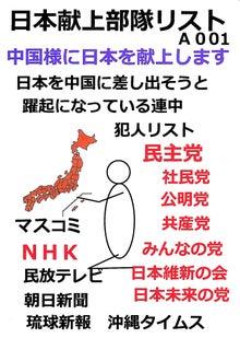 $日本人の進路-日本献上部隊リスト