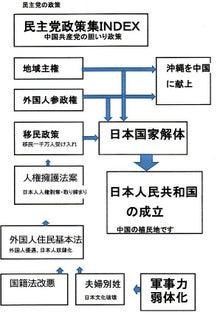 $日本人の進路-民主党の政策