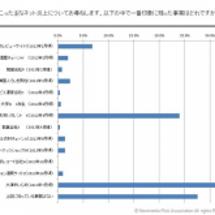【調査】 2012年…