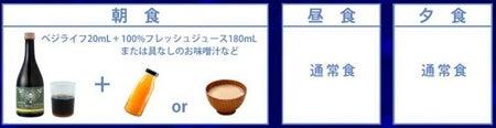 $ベジライフ酵素液 ダイエット方法