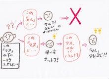 $自分を大切にできる育自講座 福岡 カウンセリング セミナー講師 企業研修 育児 心理テスト 木の絵-相手の「ことば」を使う パソコン教室