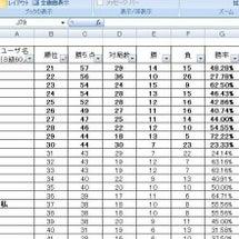 将棋倶楽部24名人戦…