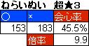 とある旅芸人のドラクエ10放浪記-ねらいぬい 1/28