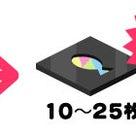 【イベント】今だけ★おトクな時間でおさかな影絵のカラフルアイテムをGetしよう♪の記事より