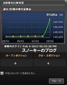 スノーキーのブログ-20130204FXCMジャパン証券証拠金預託額