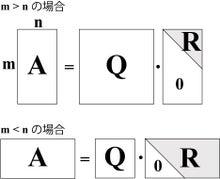 GSL線形代数ルーチン読解: QR分...