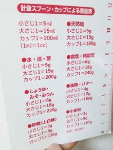大さじ g 砂糖 醤油・砂糖・酒で「大さじ1杯」が違う? 意外と知らない「調味量」の分量まとめ