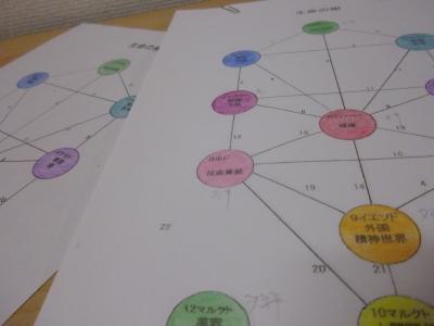 $札幌南区/願いを叶える生命の樹-生命の樹カウンセリング
