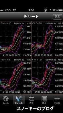 スノーキーのブログ-SBI FXトレードiPhoneチャート画像