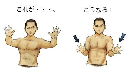 川崎悟司 オフィシャルブログ 古世界の住人 Powered by Ameba-トリケラトプス前足ポーズ1
