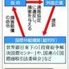 .「ISD条項」この言葉もTPPを評価するポイントになりそうだ!の画像