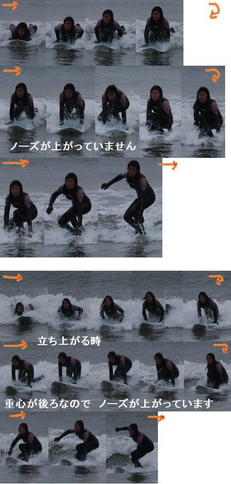 $8年のブランクをふっ飛ばせ!!ちーのサーフィン奮闘日記