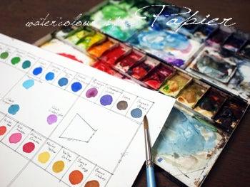 watercolour space PAPIER