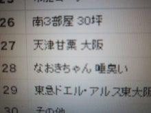 東大阪市&鶴見区不動産とれとれ情報ブログ
