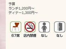 ☆きれいな空気が吸いたいね☆-ラゾーナレストラン禁煙表示