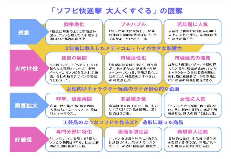 パワポ講座8:背景色   企画書×図解×デザイン