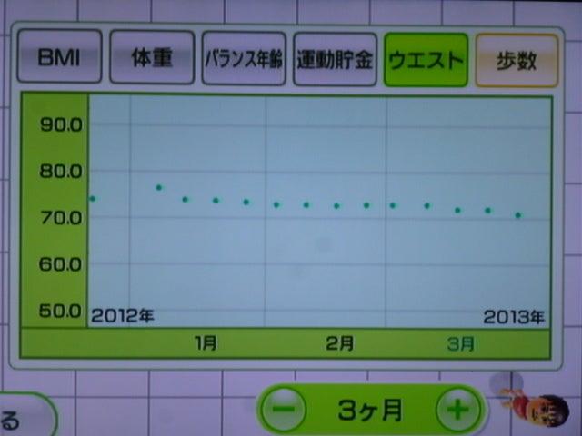 ウエストグラフ
