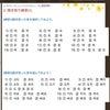 yuni先生の「今から学ぼうハングルを!」⑧の画像