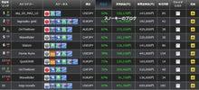 スノーキーのブログ-20130408Myシストレ24Ver2.0上昇型ランキング