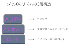 $『道』Blog