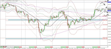 FXでなんとか-04022_eurjpy_tradeplan