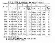 ☆杉野洋明 極東亜細亜研究所-本国
