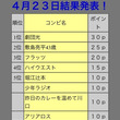 4/23 お笑いLI…