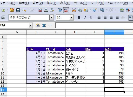とまとじゅーすのブログ-OpenOffice-Baseの基本的使い方-1