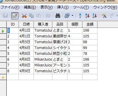 とまとじゅーすのブログ-OpenOffice-Baseの基本的使い方-14