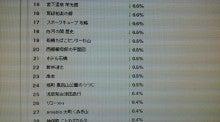 るいーじのだんぼーる★はうす-DSC_0705.JPG