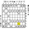 """「升田流新戦法」 第8局 角交換""""三間飛車""""の画像"""