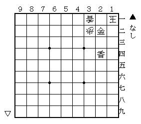 将棋・鹿田NOTE(の手) ~3手目▲1六歩からの軌跡~-大道詰将棋の世界 第2問 解答