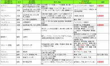 健太の白血病闘病記~余命半年を生き抜く~ブログ-カリニ肺炎で用いた薬
