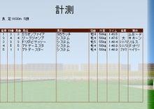 Takaracchi's Farm-計測