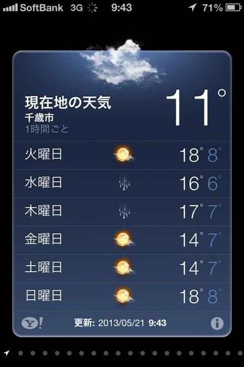 1 千歳 時間 天気