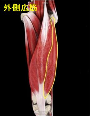 札幌 中央区 肩こり・腰痛・膝痛を改善するストレッチをしませんか!?-外側広筋