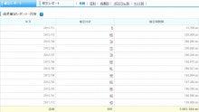 きまぐれアフィリエイター日記-moba8の成果2012