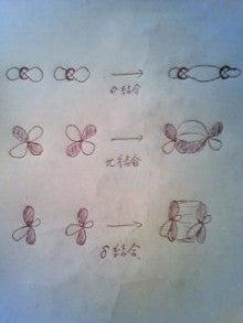 四重結合 | 科学や歴史のよもや...